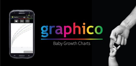 graphico_android_450.jpg